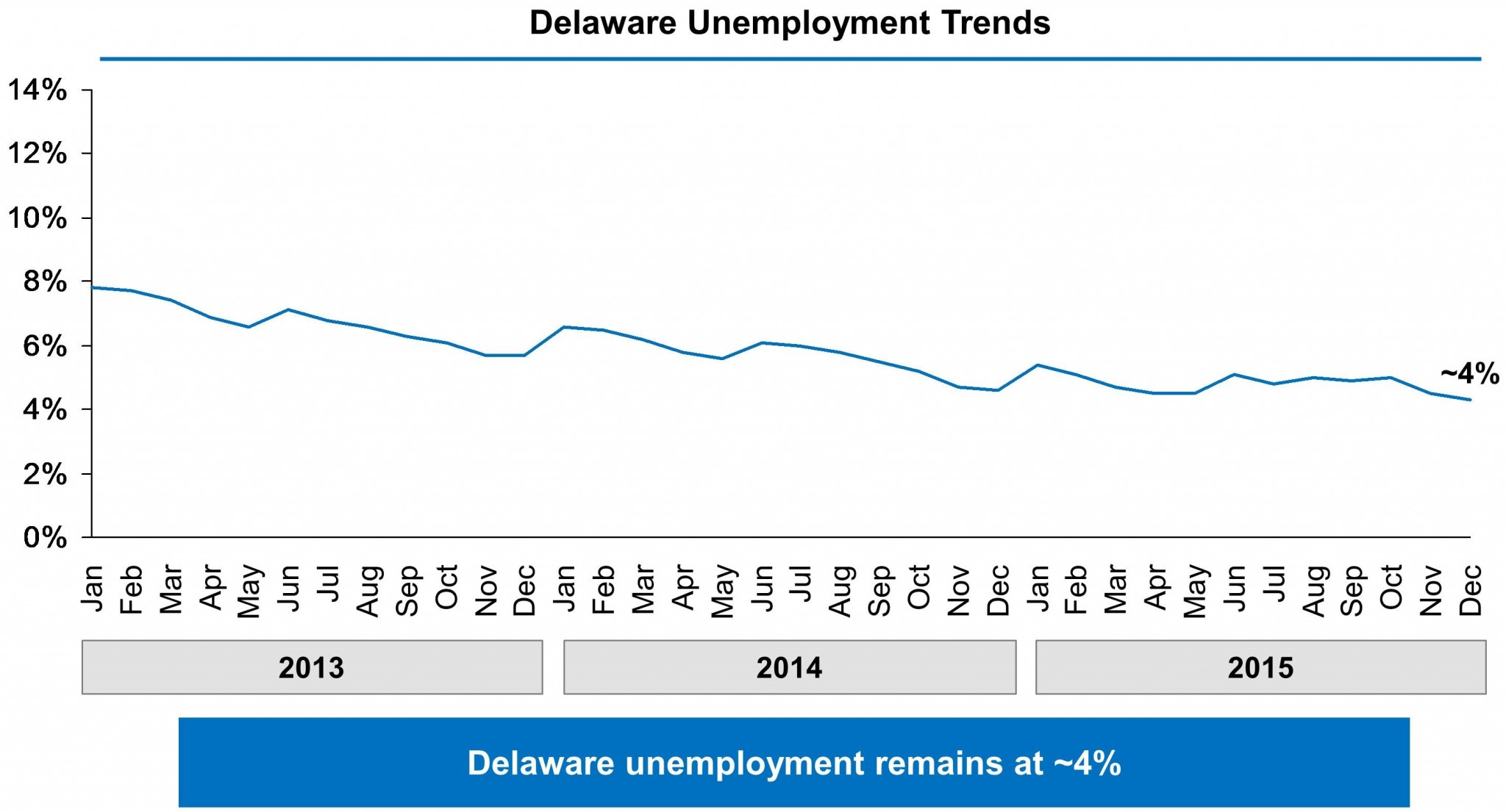 2015 delaware state income tax form free image – Unemployment Tax Form