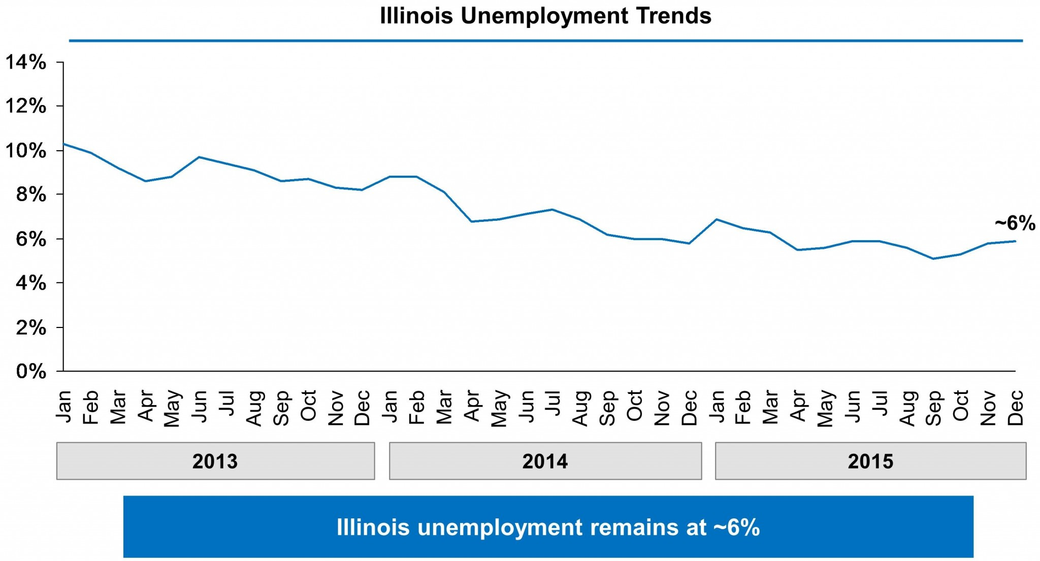 Il illinois corporate income tax rate 2015 - Il Illinois Corporate Income Tax Rate 2015 Unemployment Statistics For The State Of Illinois In
