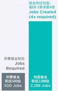 Job Cushion 1 2