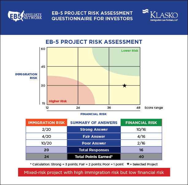 EB-5 Project Due Diligence Investor Checklist Images 26_2 11.23.16