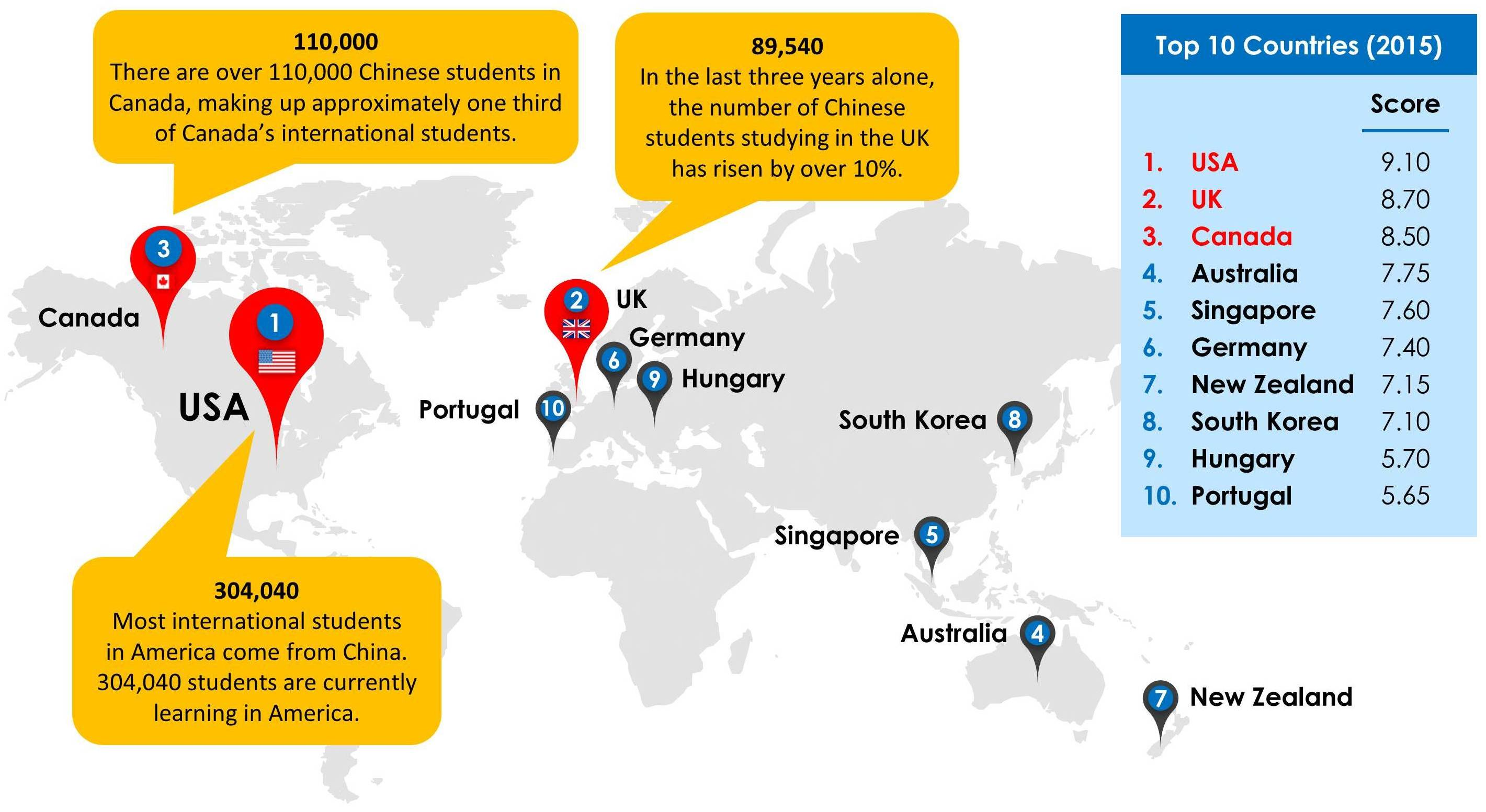 02 CROPPED - - Student Populations of the Top Ten Immigrant Countries (V2)
