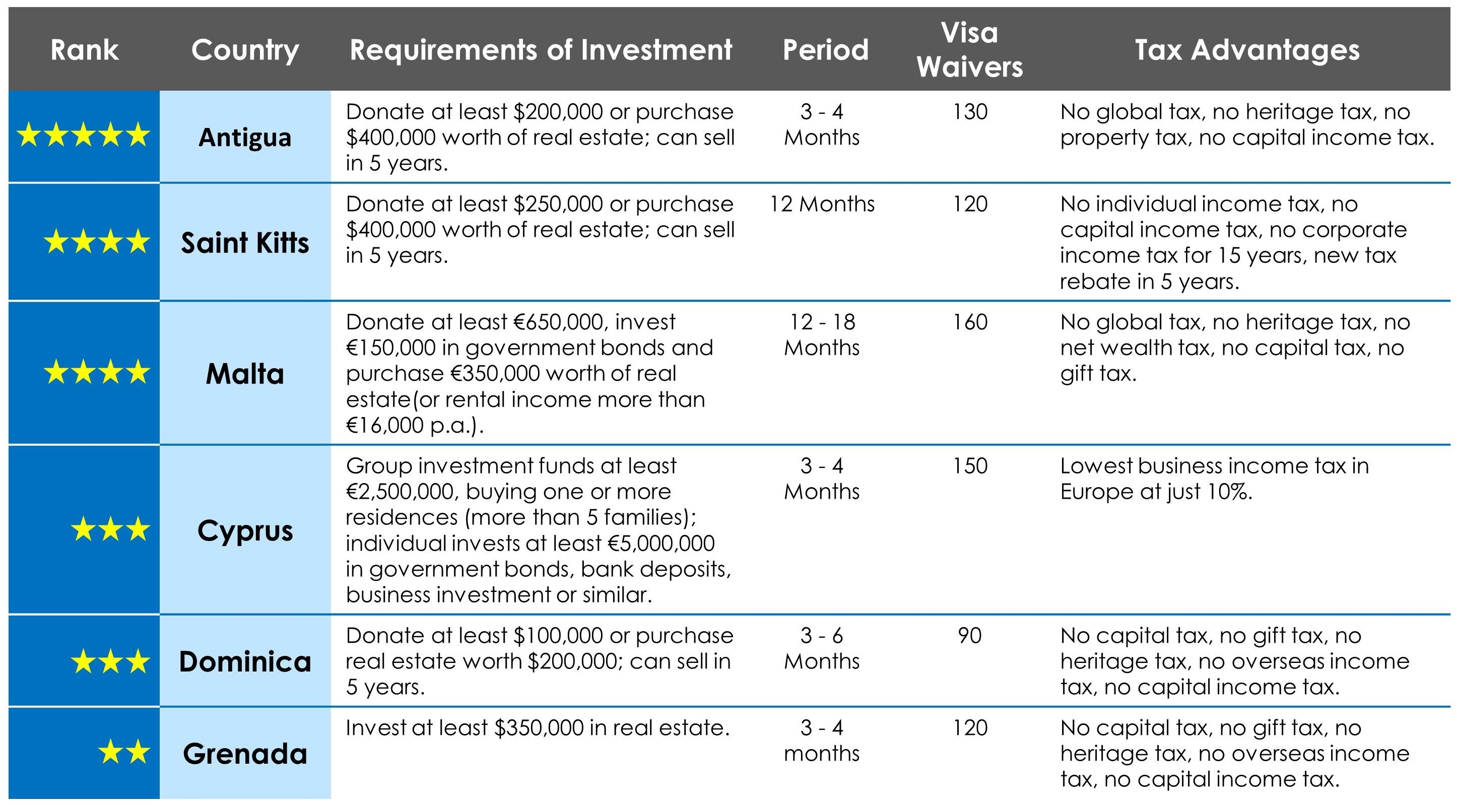 13 CROPPED - - Immigration Investment Program (V2)