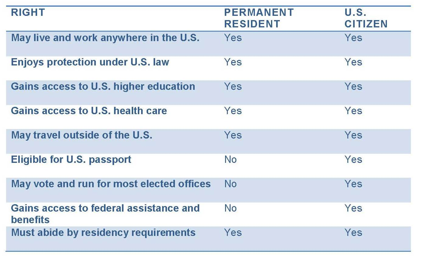 28 Permanent Residency - 3.31.2016 - rewrite 5_Page_5 CROPPED